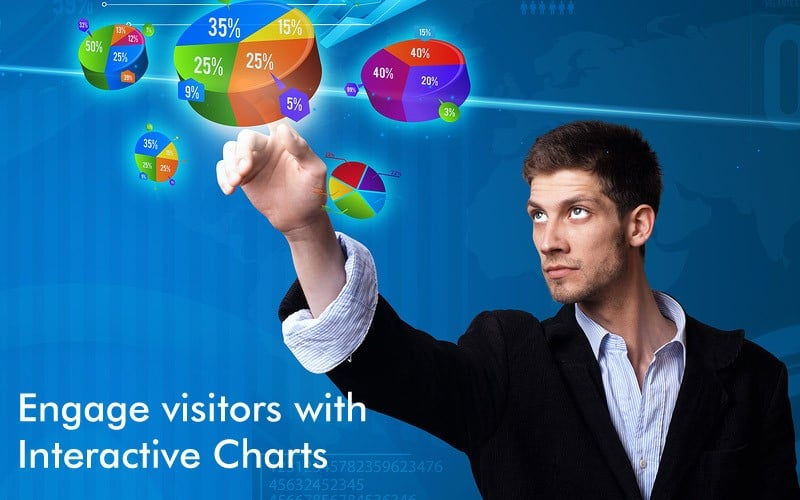 Engage your Website Visitors With an Interactivity