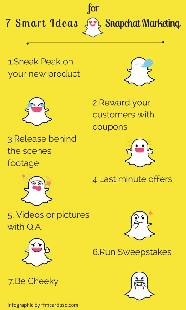 snapchat marketing use